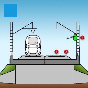 Gleismonitoring