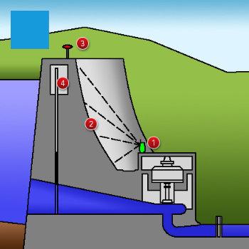 Monitoring von Staudämmen
