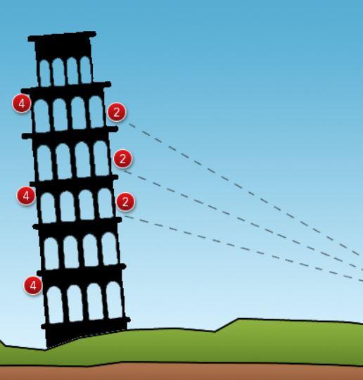 Monitoring von historischen Bauwerken